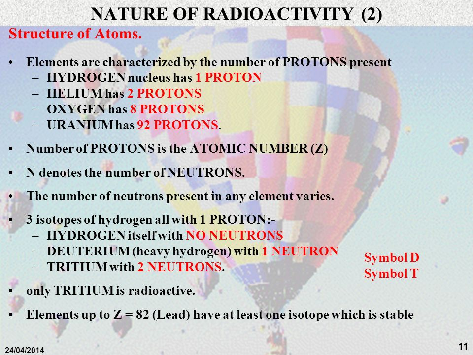 NATURE OF RADIOACTIVITY (2)