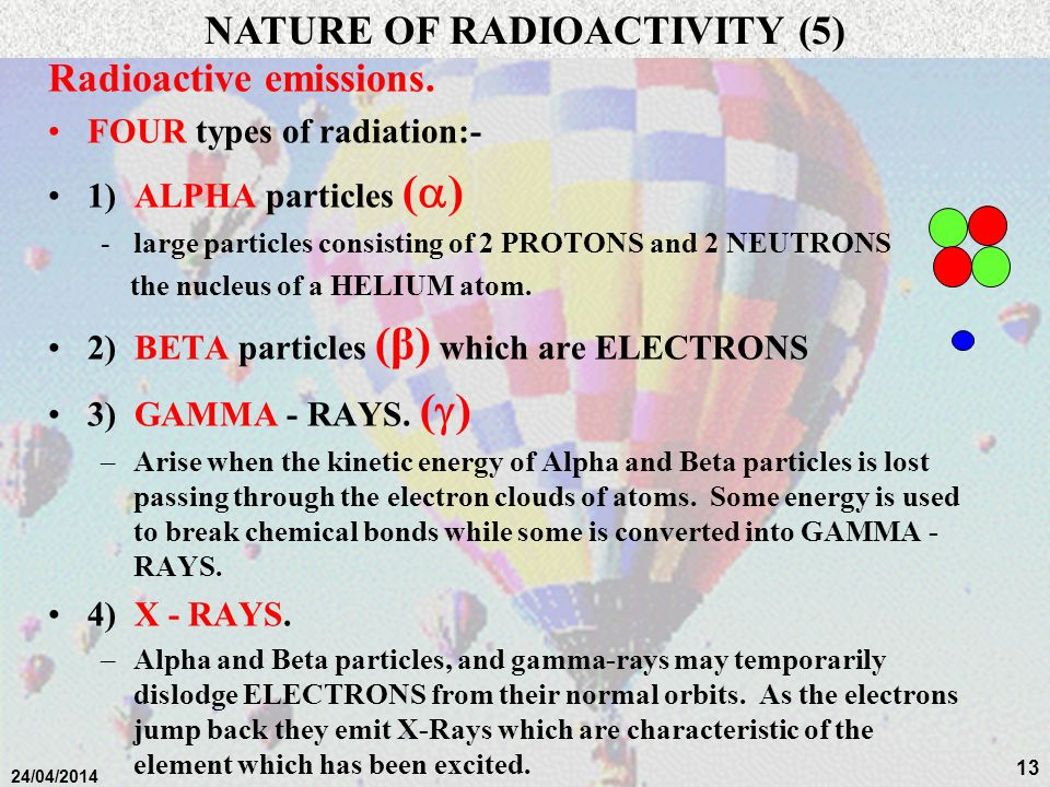 NATURE OF RADIOACTIVITY (5)