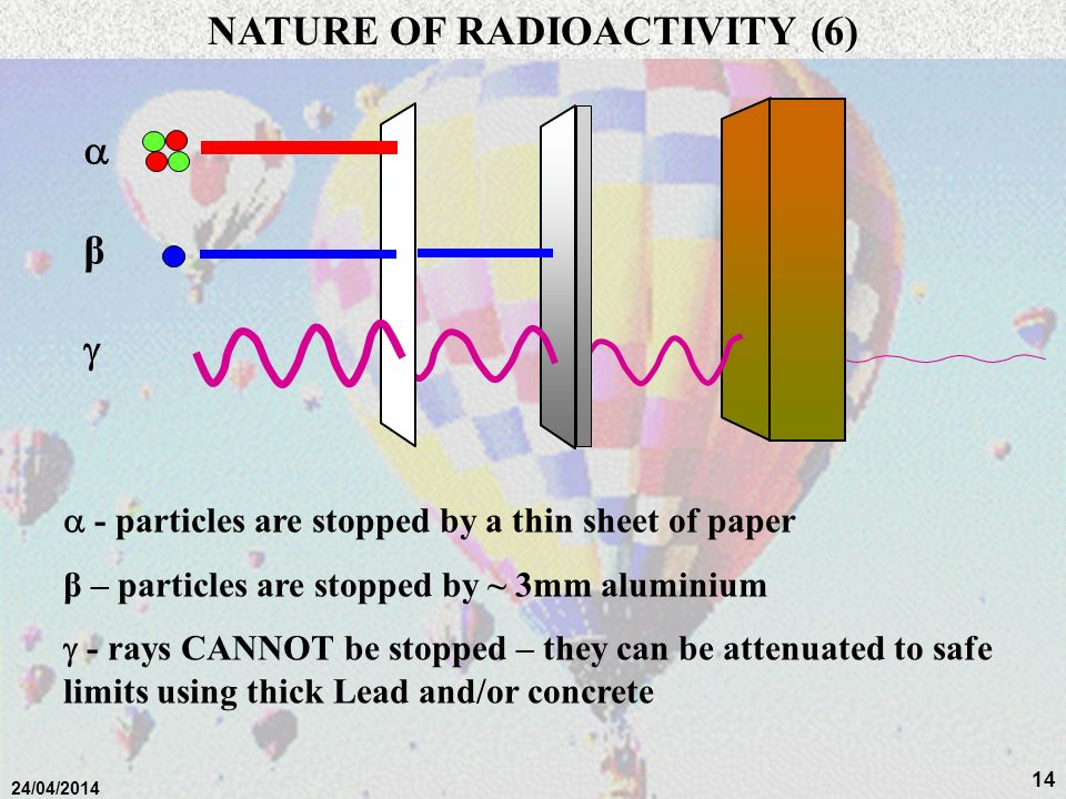 NATURE OF RADIOACTIVITY (6)