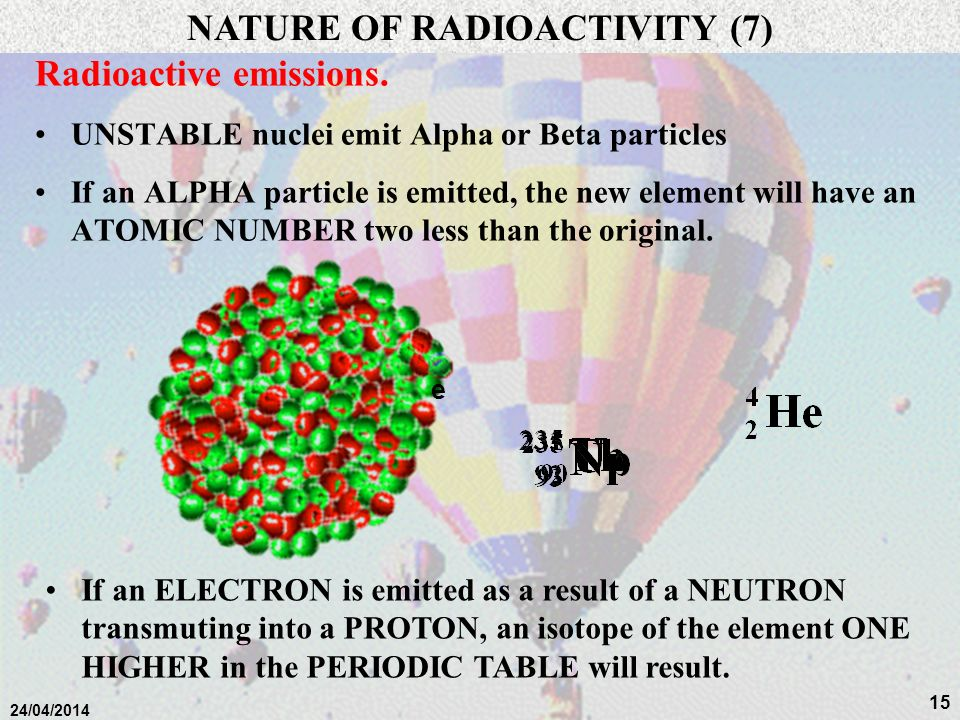 NATURE OF RADIOACTIVITY (7)