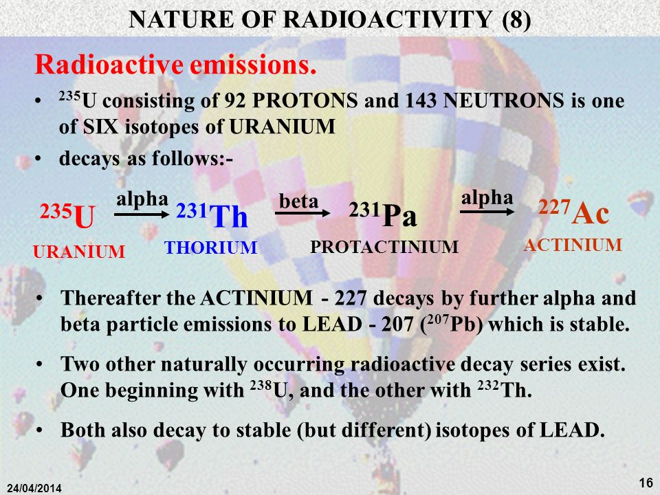 NATURE OF RADIOACTIVITY (8)