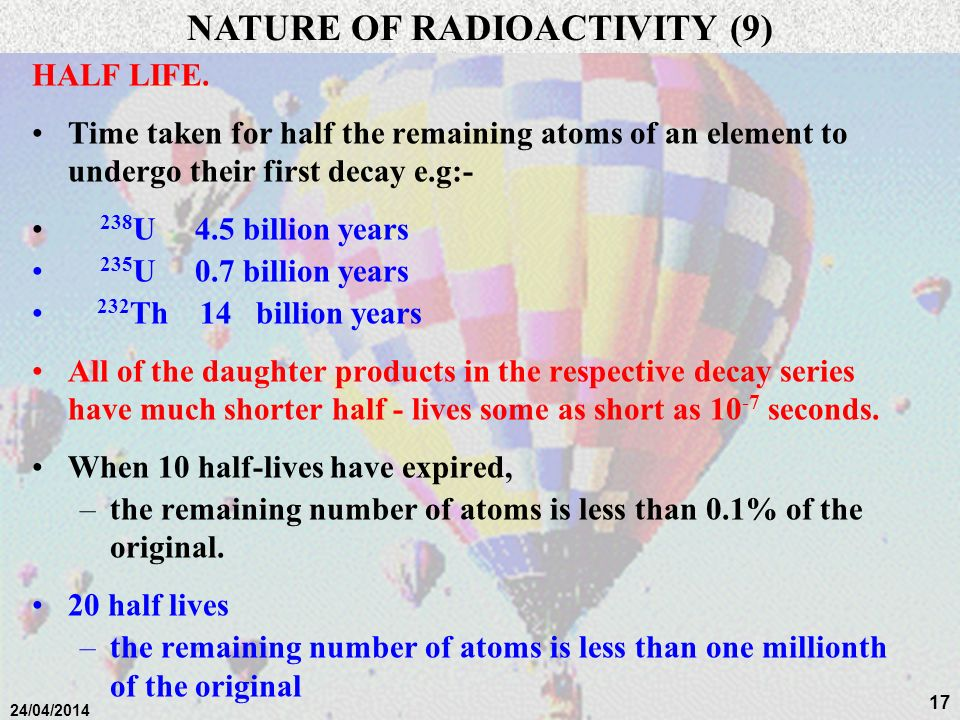 NATURE OF RADIOACTIVITY (9)