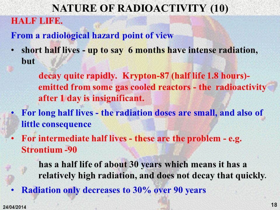 NATURE OF RADIOACTIVITY (10)