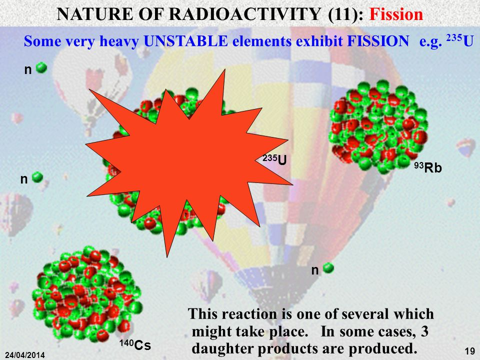 NATURE OF RADIOACTIVITY (11): Fission