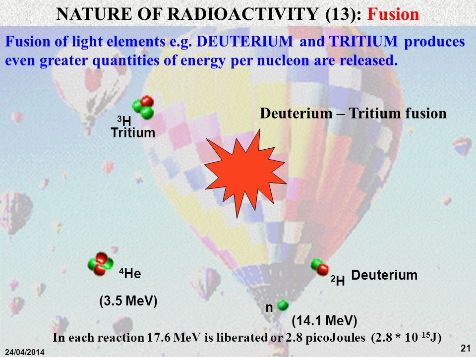 NATURE OF RADIOACTIVITY (13): Fusion Deuterium – Tritium fusion