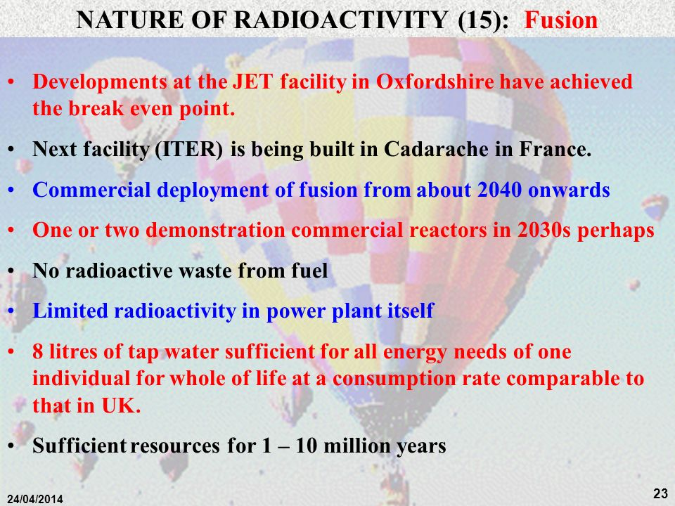 NATURE OF RADIOACTIVITY (15): Fusion