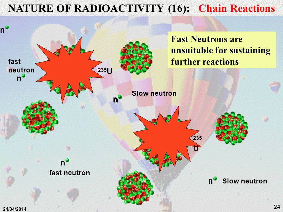 NATURE OF RADIOACTIVITY (16): Chain Reactions