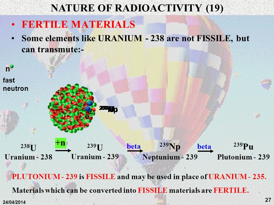 NATURE OF RADIOACTIVITY (19)