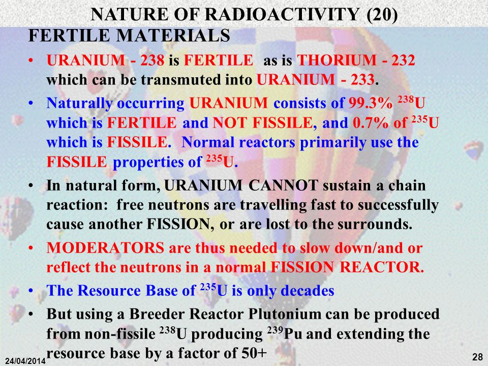 NATURE OF RADIOACTIVITY (20)