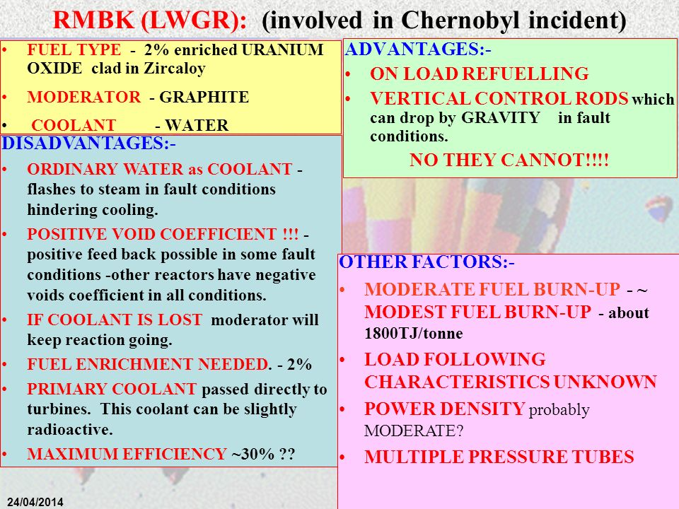 RMBK (LWGR): (involved in Chernobyl incident)