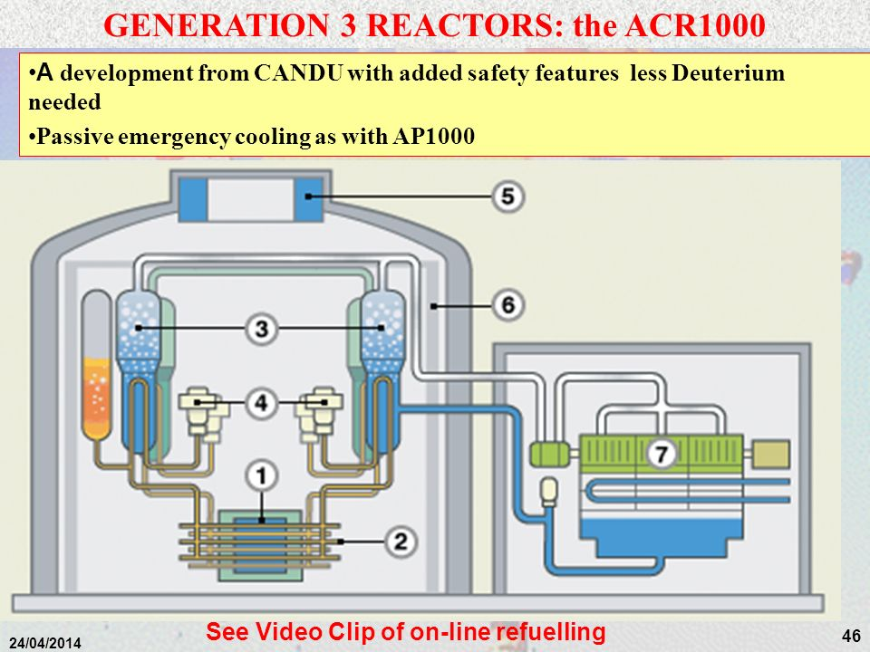 GENERATION 3 REACTORS: the ACR1000