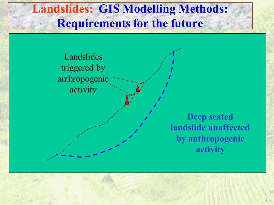 Landslides: GIS Modelling Methods: Requirements for the future