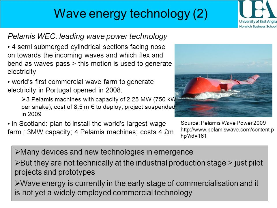 Wave energy technology (2)