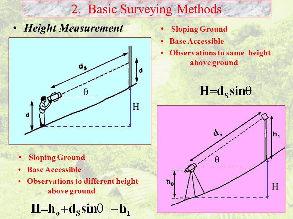 2. Basic Surveying Methods