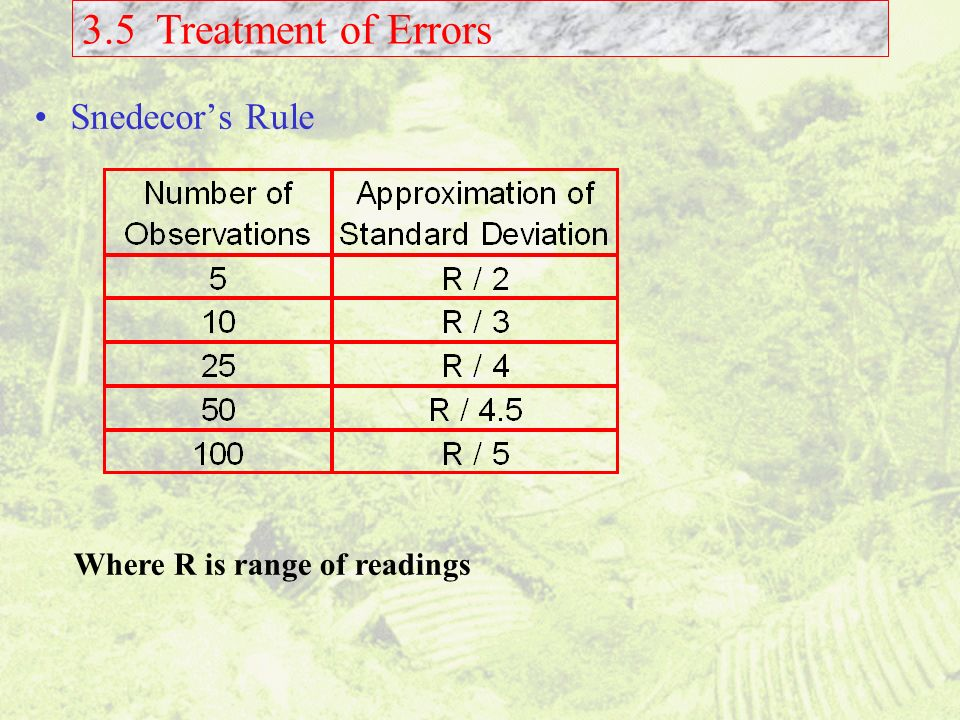 3.5 Treatment of Errors Snedecor's Rule Where R is range of readings