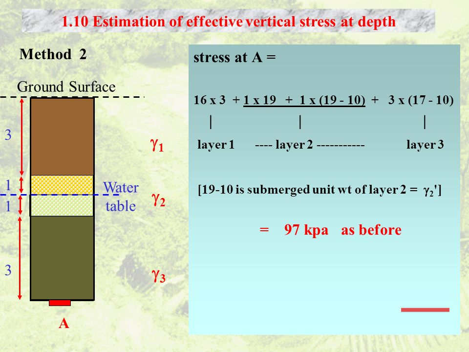 1.10 Estimation of effective vertical stress at depth