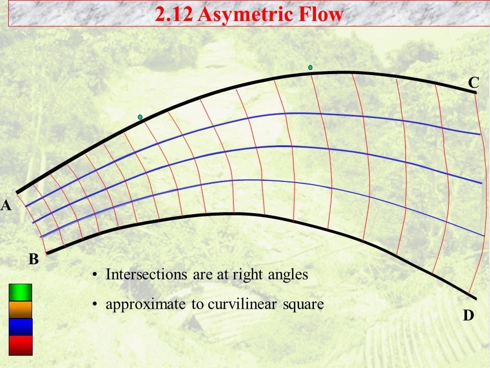 2.12 Asymetric Flow C A B Intersections are at right angles