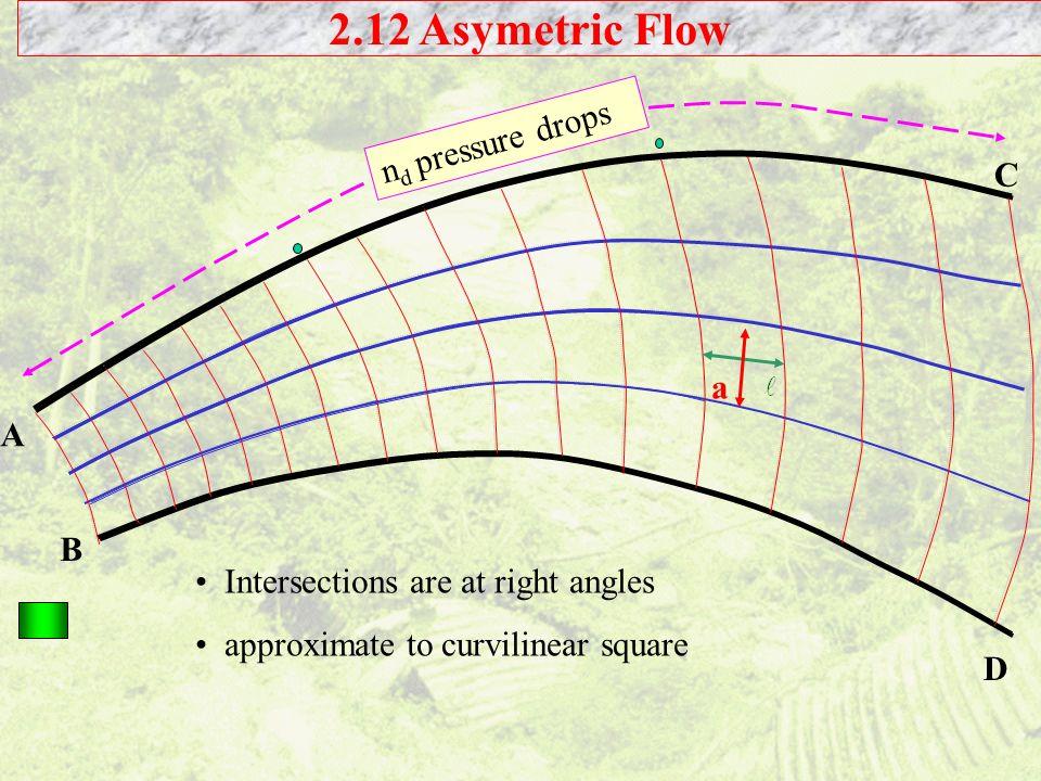 2.12 Asymetric Flow nd pressure drops C a A B
