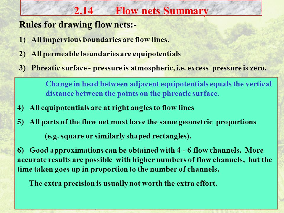 2.14 Flow nets Summary Rules for drawing flow nets:- Water table