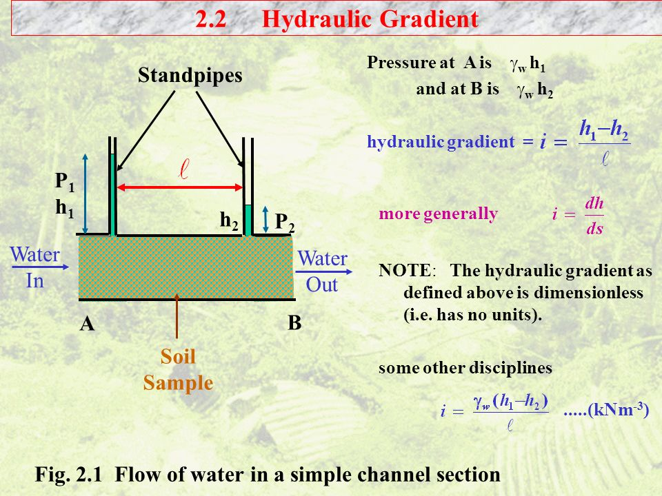 2.2 Hydraulic Gradient Standpipes P1 h1 h2 P2 Water In Water Out A B