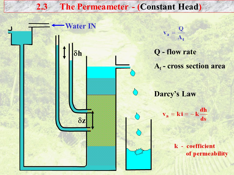 2.3 The Permeameter - (Constant Head)