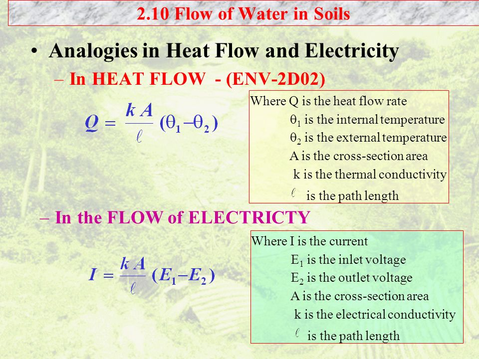 Analogies in Heat Flow and Electricity