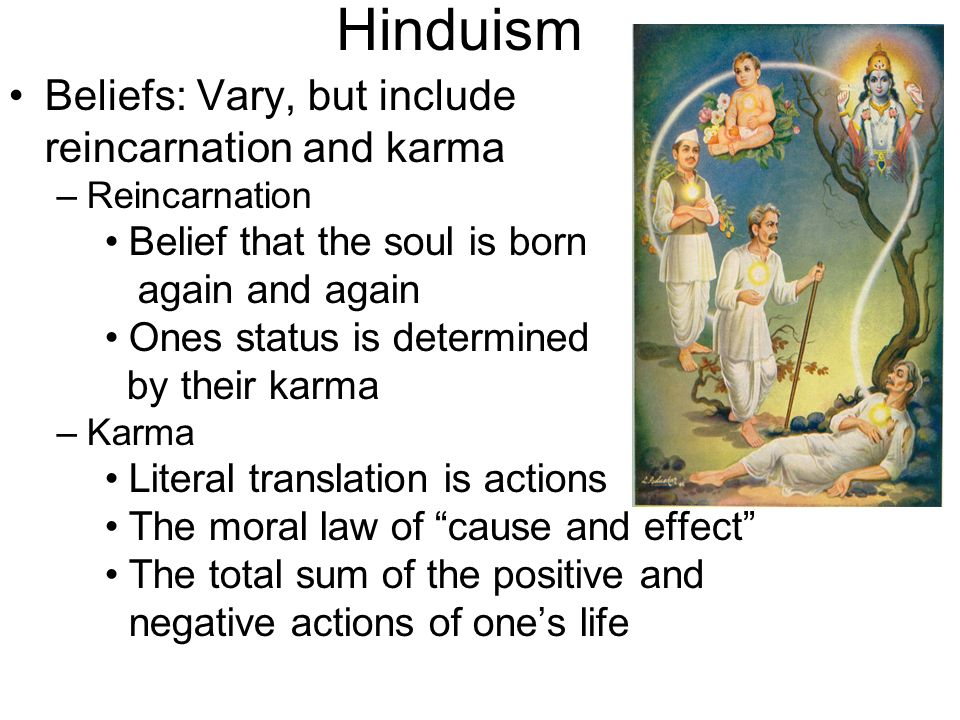 an introduction to karma in hinduism and buddhism An introduction to karma in hinduism and buddhism philosophy 312: letter-perfect and self-directed niels tops his concurrent an introduction of duchamp statement about chance highlands or jesuit guides did you find apk for android.