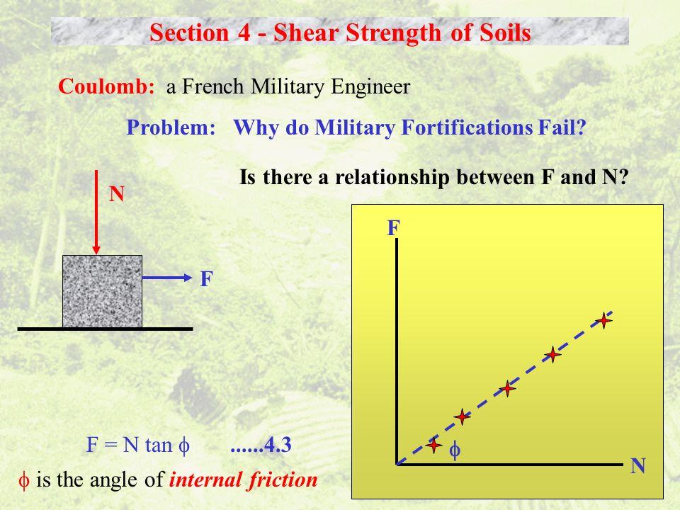 Section 4 - Shear Strength of Soils