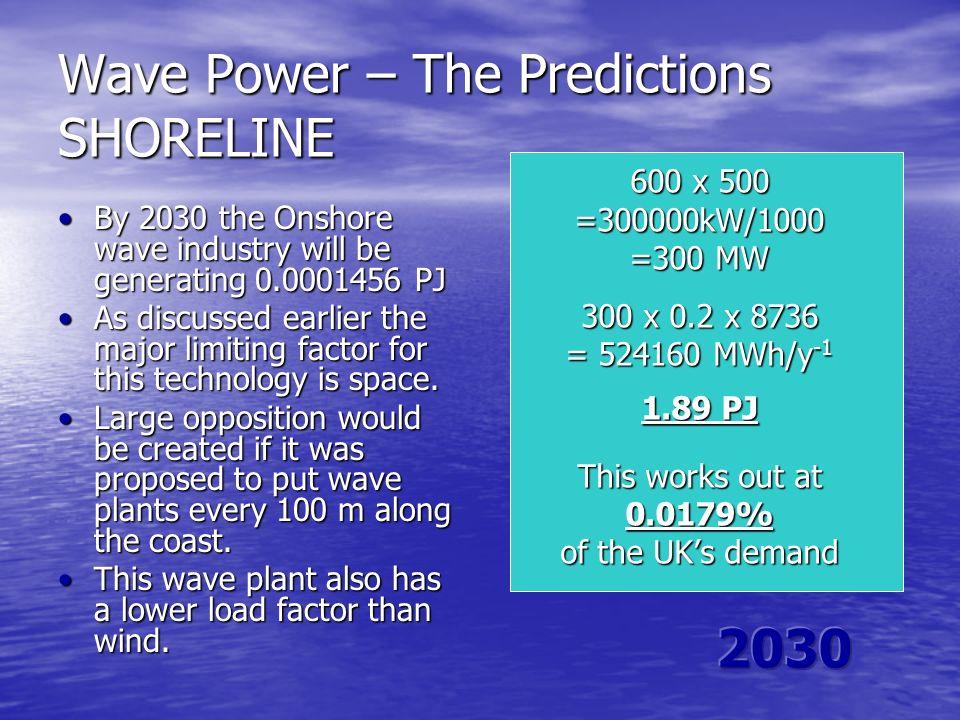 Wave Power – The Predictions SHORELINE