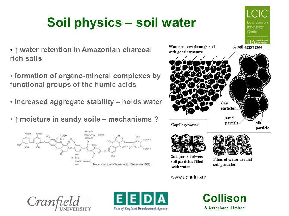 Soil physics – soil water