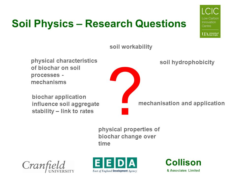 Soil Physics – Research Questions soil workability