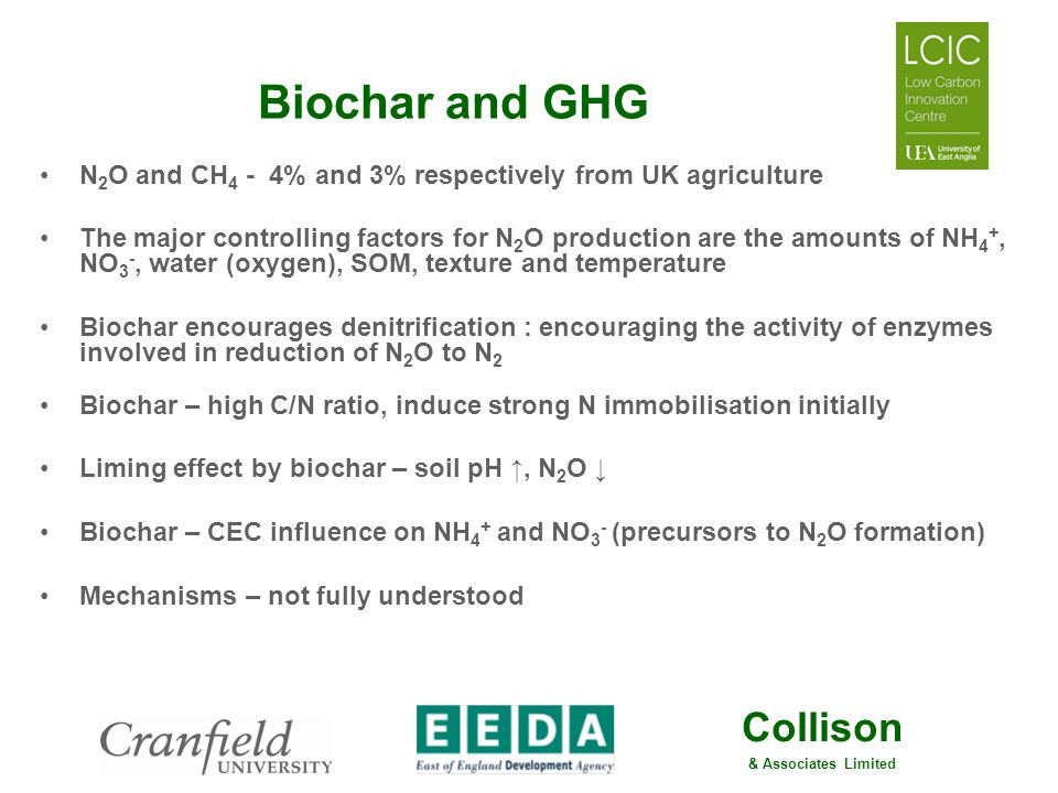 Biochar and GHG N2O and CH4 - 4% and 3% respectively from UK agriculture.