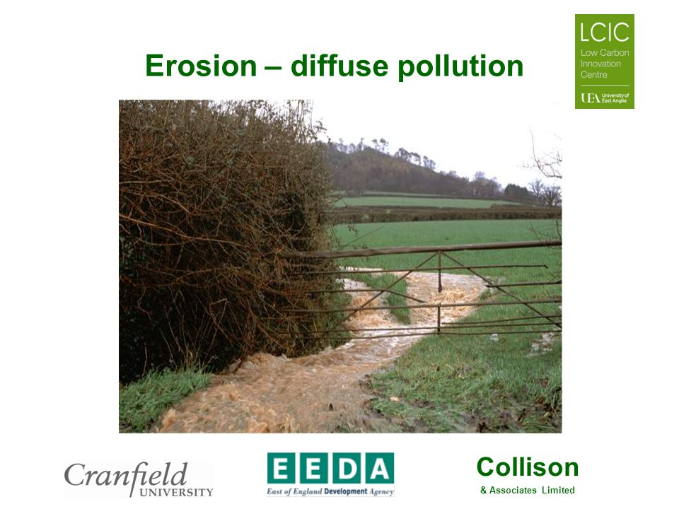 Erosion – diffuse pollution