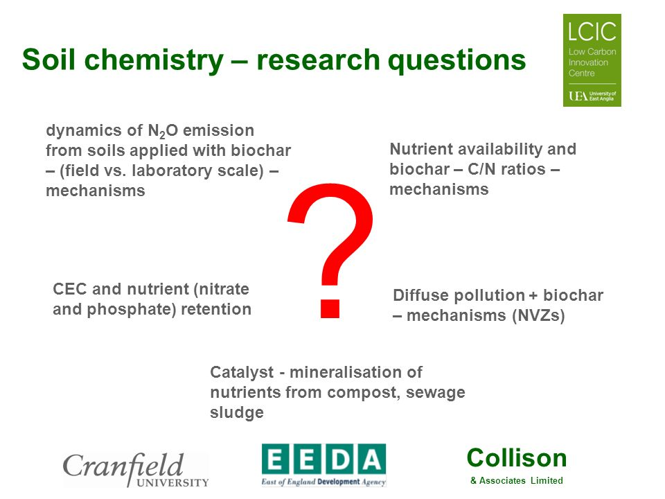 Soil chemistry – research questions