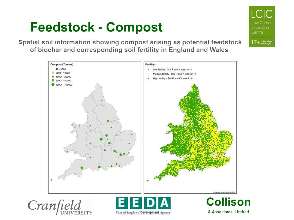 of biochar and corresponding soil fertility in England and Wales