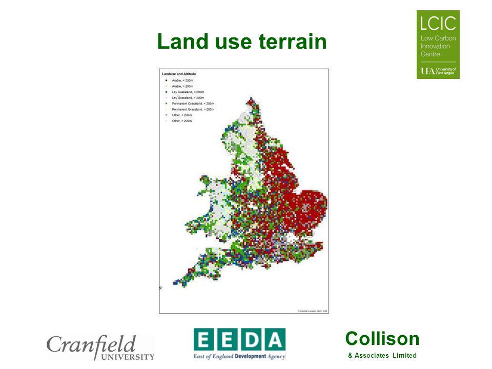 Land use terrain