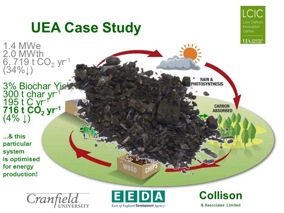 UEA Case Study 1.4 MWe 2.0 MWth 6, 719 t CO2 yr-1 (34%↓)