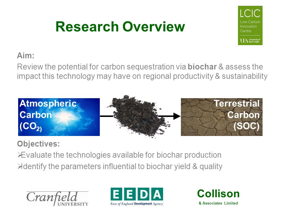 Research Overview Atmospheric Carbon (CO2) Terrestrial Carbon (SOC)