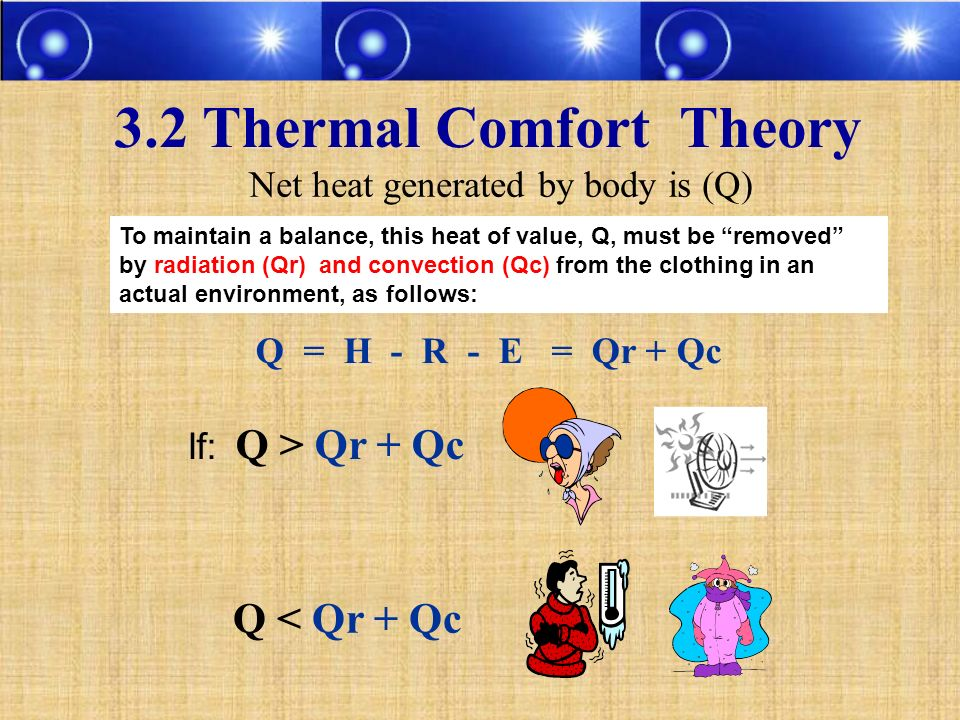 3.2 Thermal Comfort Theory