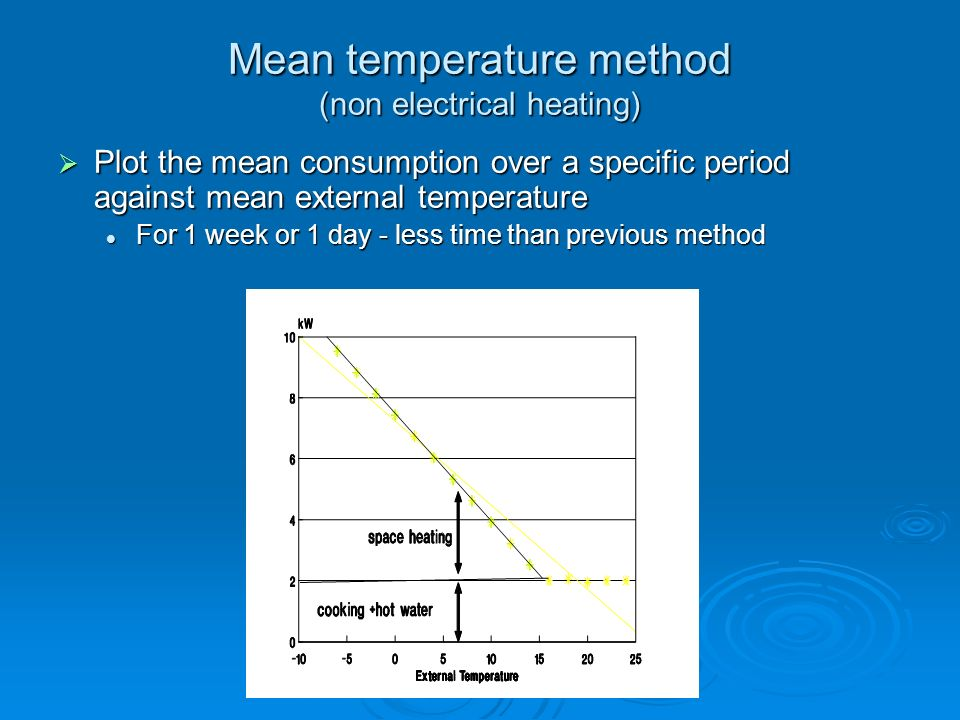 Mean temperature method (non electrical heating)