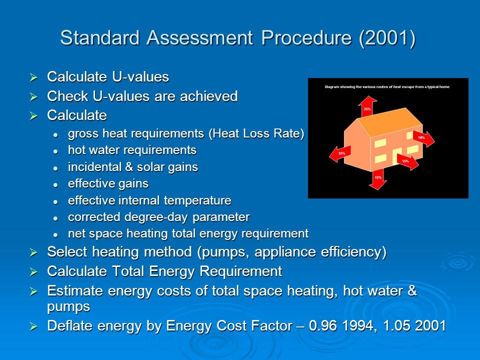 Standard Assessment Procedure (2001)