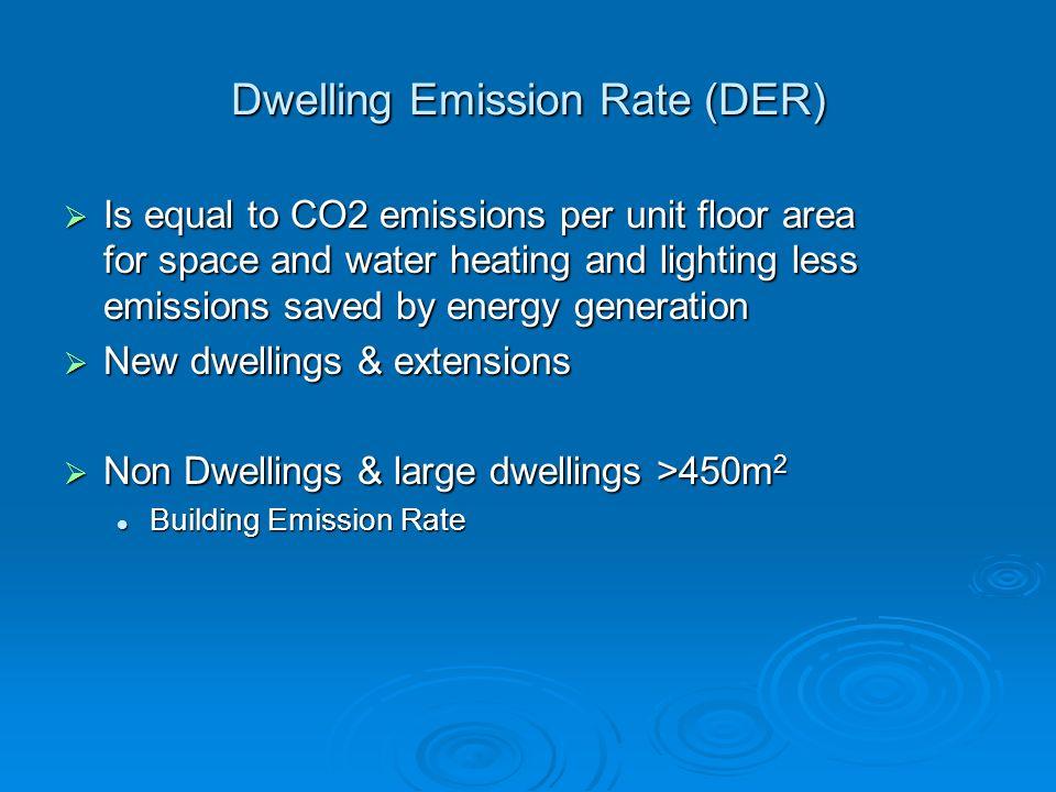 Dwelling Emission Rate (DER)