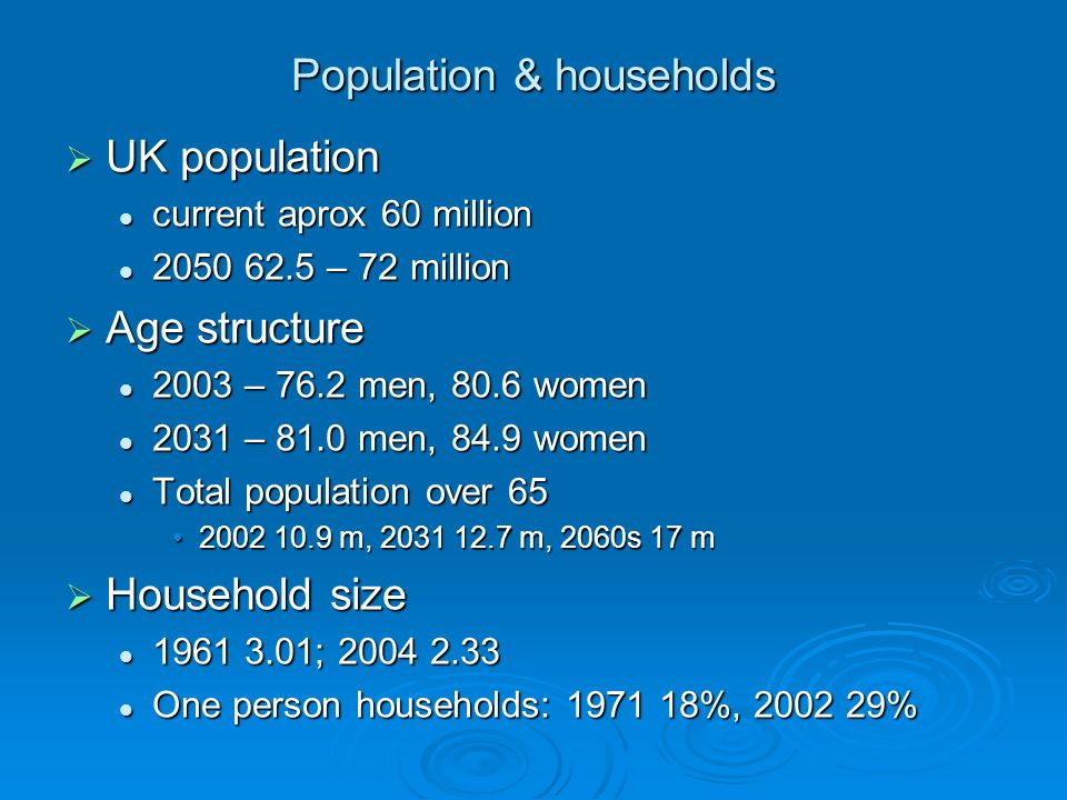Population & households