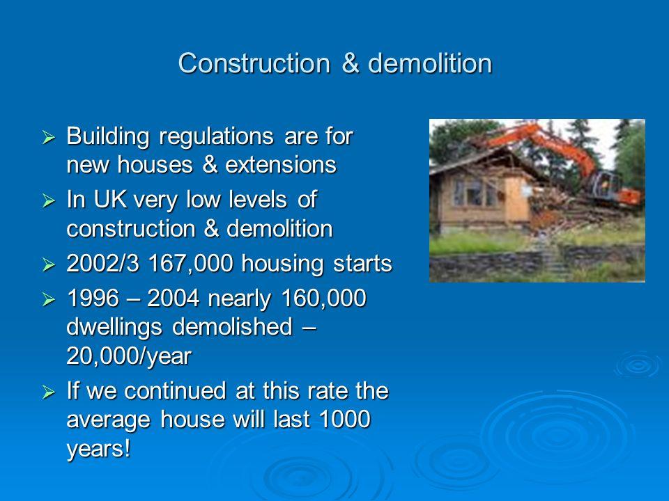 Construction & demolition