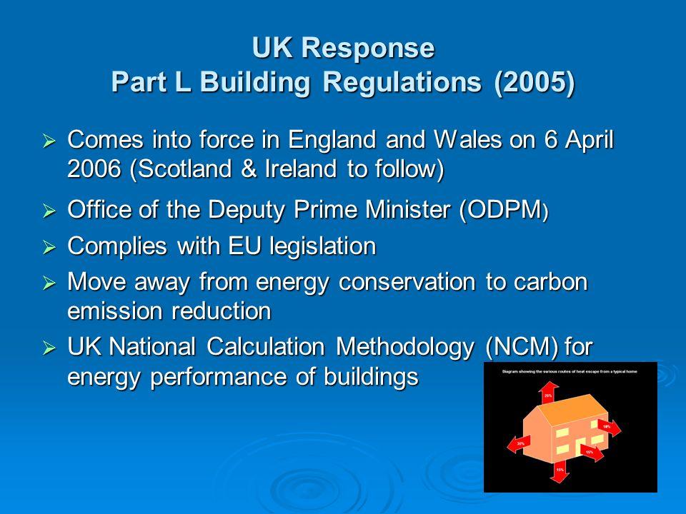 UK Response Part L Building Regulations (2005)