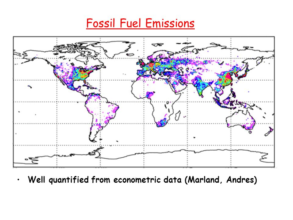 Fossil Fuel Emissions Well quantified from econometric data (Marland, Andres)