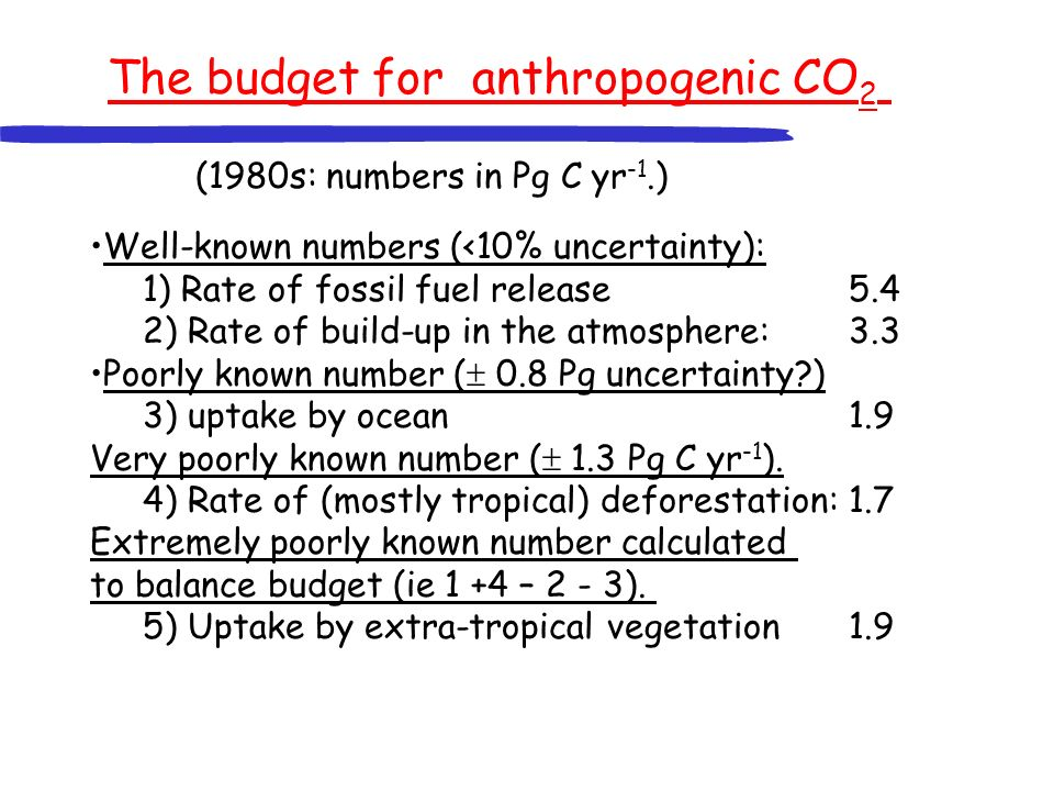 The budget for anthropogenic CO2