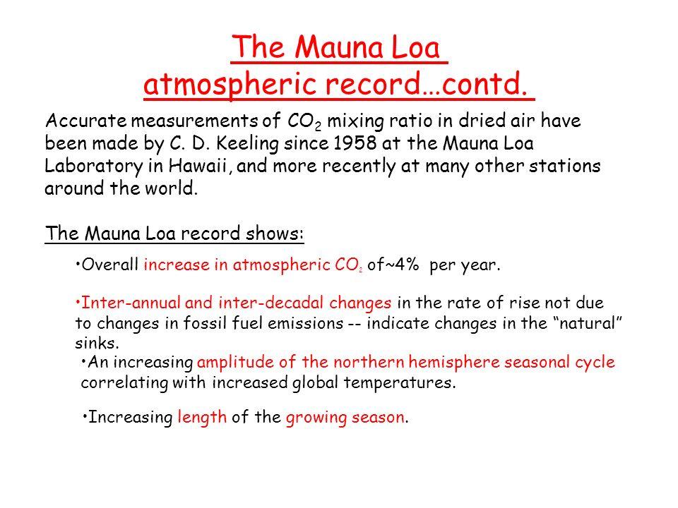 atmospheric record…contd.