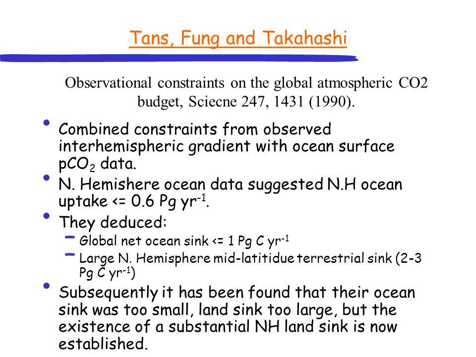 Tans, Fung and Takahashi