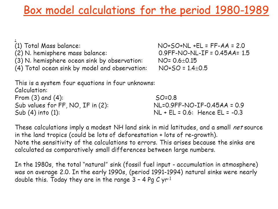 Box model calculations for the period 1980-1989